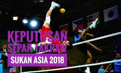 Keputusan Sepak Takraw Sukan Asia 2018