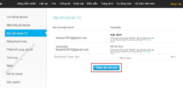 Thêm địa chỉ email gửi đi trong GetResponse