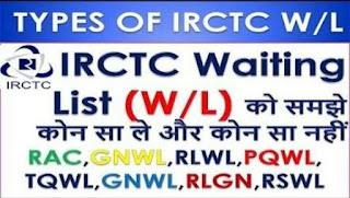 Waiting List me RLWL, PQWL, CKWL, GNWL, RSWL Kya hai, Ticket ko samje