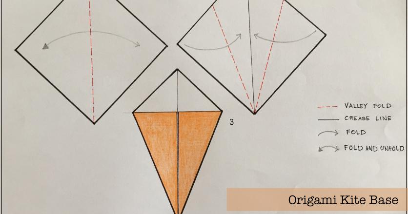 archguide modular origami using kite base