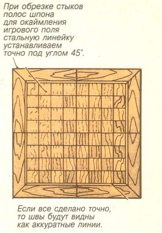 Отделка шахматной доски