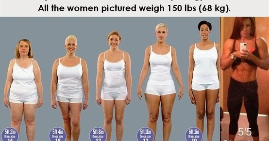 Fears of a Former Fat Girl: Why BMI Calculators Are Wrong