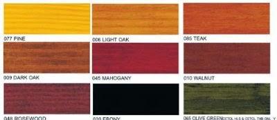 Product Review Blogs: Sikkens Cetol Filter 7 Plus Paint