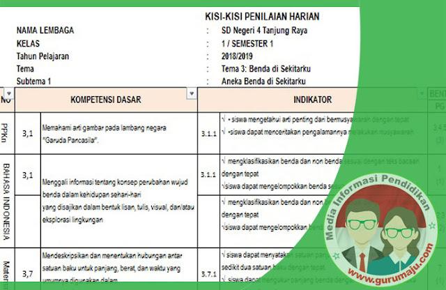 Kisi-Kisi PH  Kelas 3 Tema 3 Kurikulum 2013 Revisi 2018