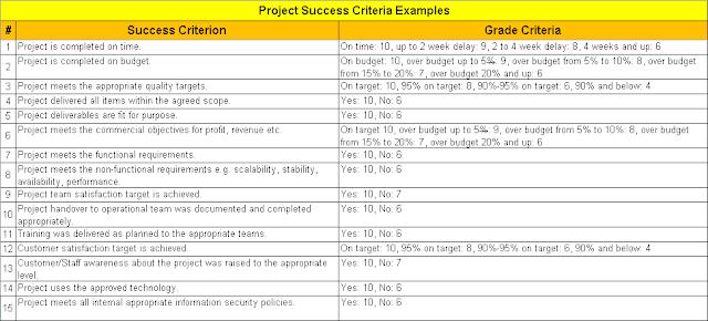 Project Success Criteria Excel Template