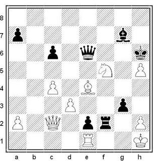 Posición de la partida de ajedrez Andrew Jonathan Mestel - Judit Polgar (Oviedo, 1993)