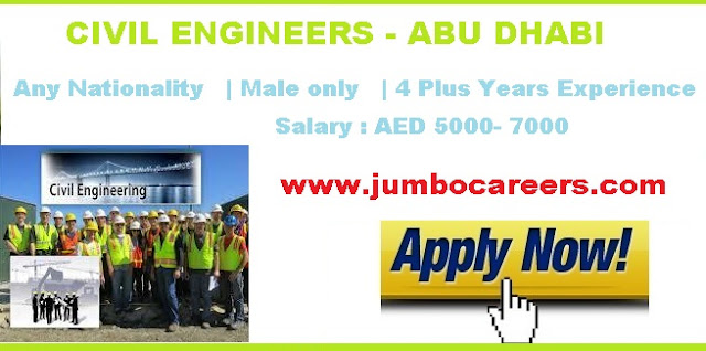 . CIvil Engineer Salary in Abu Dhabi.