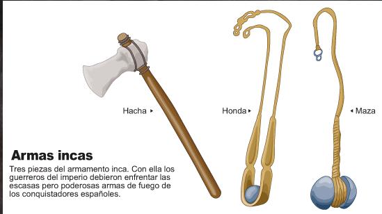 Ancient Inca Tools