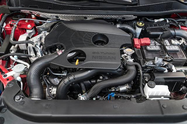 Meu sonho de consumo: 2019 Sentra SR Turbo 2019%2BNissan%2BSentra%2BSR%2BTurbo-1