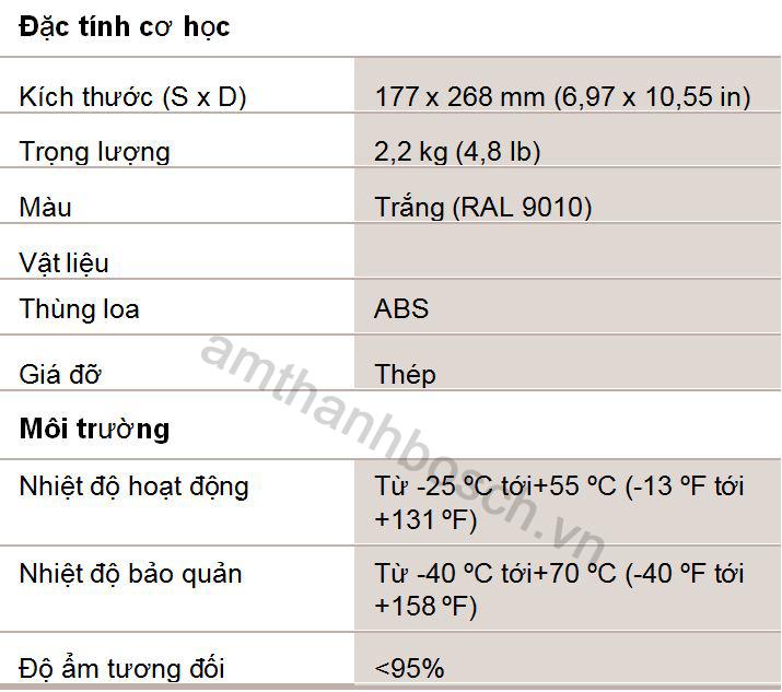 Thông số kỹ thuật bộ phát âm thanh LBC 3094/15