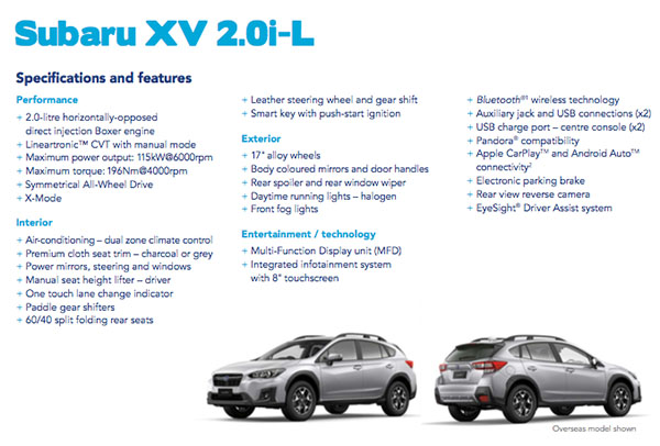 2018 Subaru Xv I Remember A Few People Were Asking About This Car While Ago