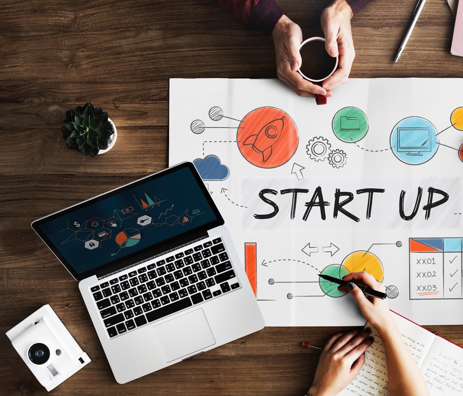 50 पेक्षा जास्त business idea -कमी Investment ...