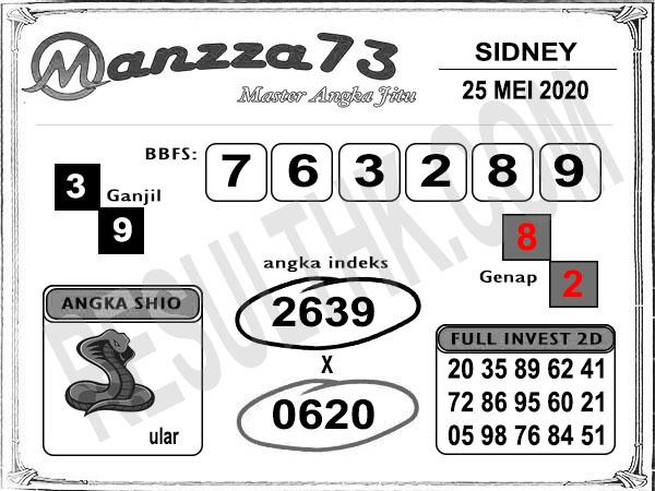 Manzza73 Togel Sydney
