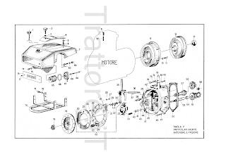 InfoTrattore.it: Motocoltivatore Pasquali 923 CV 11