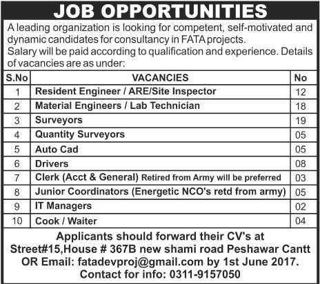 Leading Organization Jobs  in Public Sector Organization Peshawar  28 May 2017