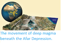 http://sciencythoughts.blogspot.co.uk/2013/10/the-movement-of-deep-magma-beneath-afar.html