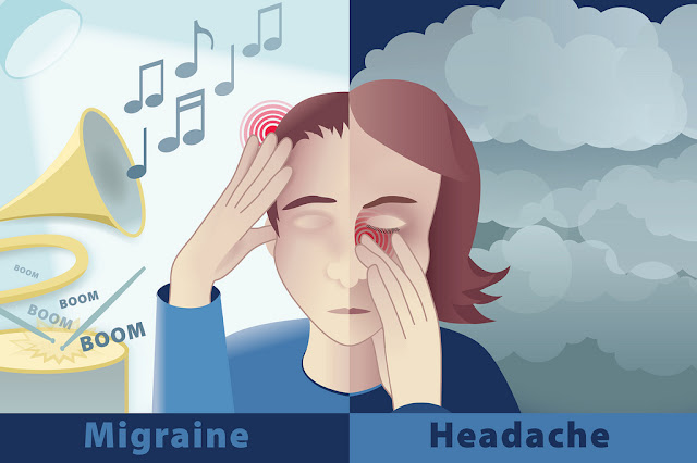 Migraine pain is not only in the stomach