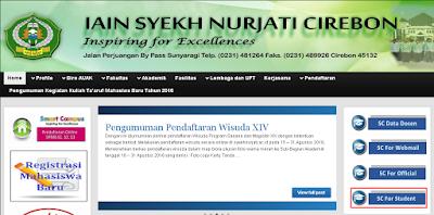 Panduan Pengisian KRS dan Biodata Online IAIN Syekh Nurjati Cirebon