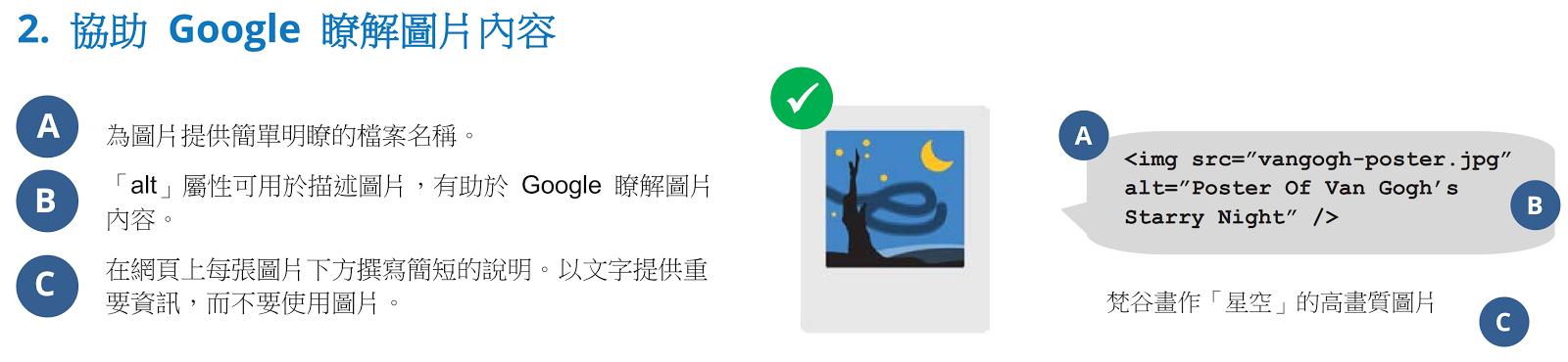 協助Google瞭解圖片內容