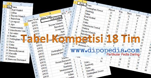 Ilustrasi Tabel Kompetisi 18 Tim - Dipopedia