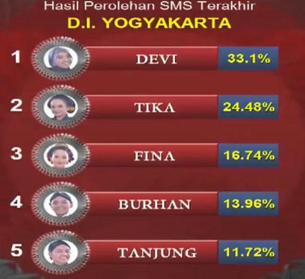 Liga Dangdut Indonesia Yogyakarta Tadi Malam 9 Februari ...