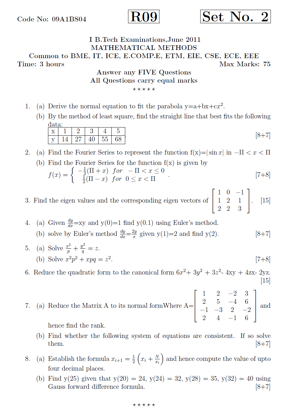 Fluid Mechanics Previous Year Question Papers Jntuk [Siaya