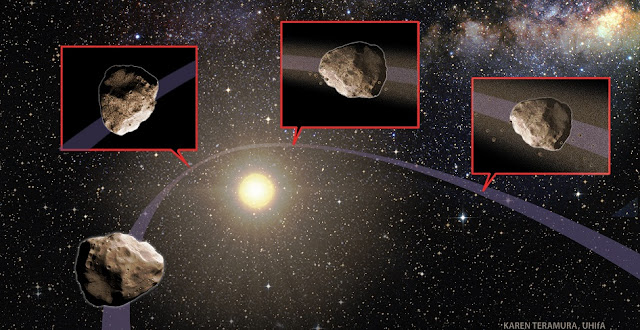 Artist's impression. An asteroid's orbit is altered as it passes close to Jupiter, Earth or Venus, such that its new orbit takes it near the Sun. The intense heat from the Sun causes the asteroid's surface to expand and fracture, and some of the material breaks off. As the surface material disintegrates, it creates dust and pebbles that spread out along the asteroid's orbit with time. If the orbit of the dust and pebbles ever intersects Earth, it can create a meteor shower. Art by Karen Teramura, UH IfA.