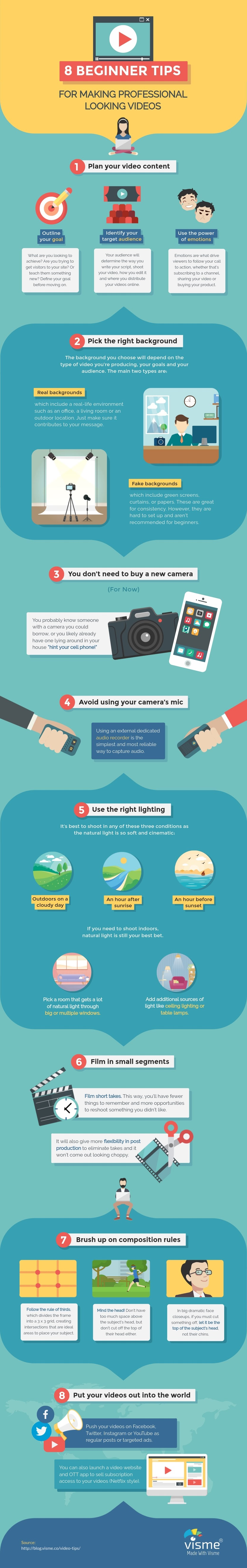 8 Beginner Tips for Making Professional-Looking Videos - #infographic