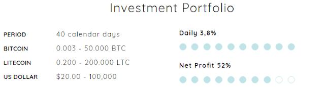 Инвестиционный план в проекте sola.finance