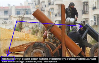 """combattants"" de la Ghouta orientale"