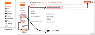 Memunculkan Google Adsense di Dasbor Blog