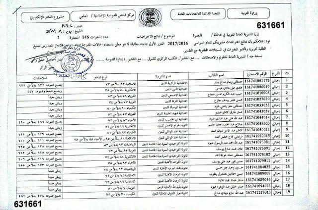نتائج أعتراضات السادس الأعدادي لمحافظة البصرة - الدور الأول 2017/2016