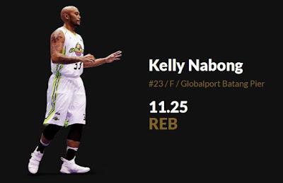 Kelly Nabong