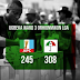 PDP SEEMS TO BE LEADING SO FAR IN EDO STATE.... LIVE UPDATES...