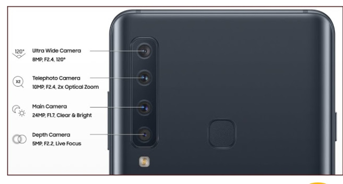 صورة مسربة لهاتف Samsung A9 تظهر توفر الهاتف على أربع كاميرات خرافية