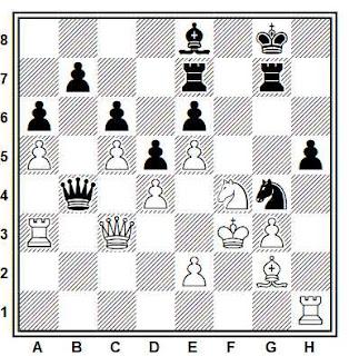 Posición de la partida de ajedrez Kudelkin - Kuzmichev (Riga, 1991)