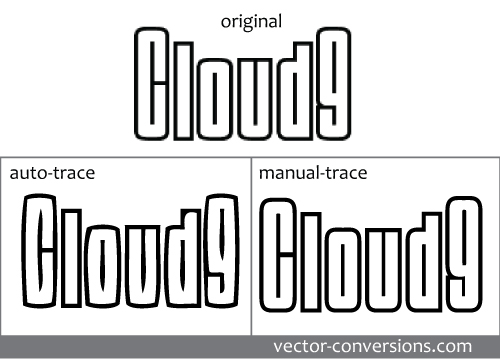 Manual Vectorization vs Automated Vector Tracing