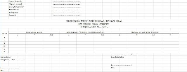 Format Buku Daftar Siswa Naik Tingkat - Kelas, Tinggal Kelas, dan Berhasil Dalam UASBN-UAN