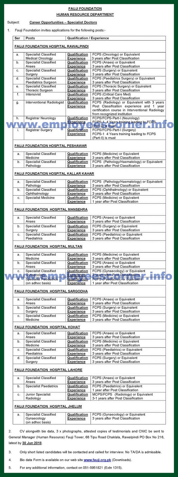 Specialist Doctors Jobs in fauji Foundation Hospitals