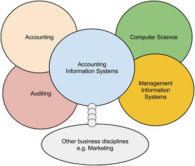1099 Compliance – Minimizing Risk through Management