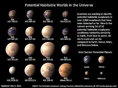 Hasil gambar untuk exoplanet adalah