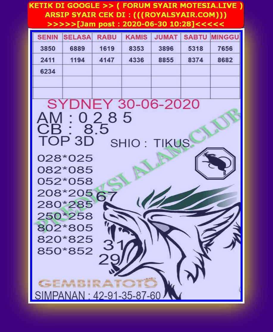 Kode syair Sydney Selasa 30 Juni 2020 150