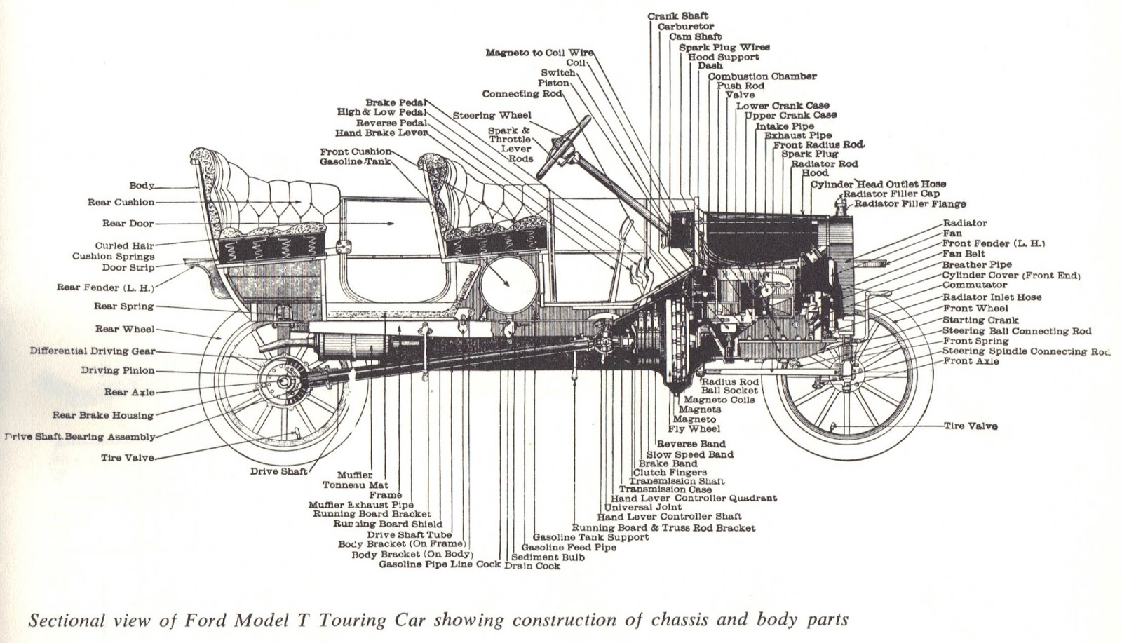 Model T Ford Wiring Diagram 92 Club Car 1926 Engine Auto