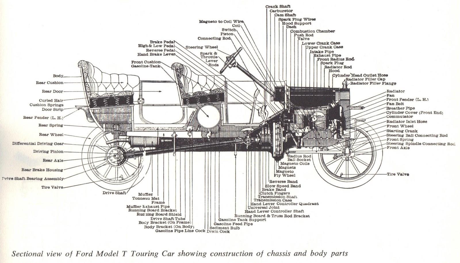 medium resolution of 1927 ford model t diagrams advance wiring diagram 1909 model t wiring diagram