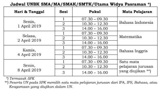 - Jadwal UNBK SMA/MA/SMAK/SMTK/Utama Widya Pasraman Tahun 2019