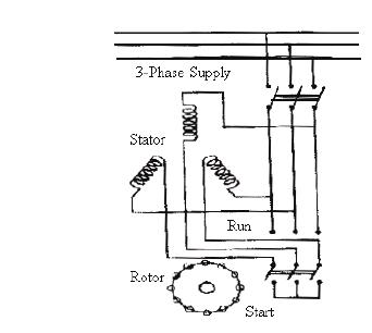 ELECTRICAL AND ELECTRONICS ENGINEERING..!!: The Principle