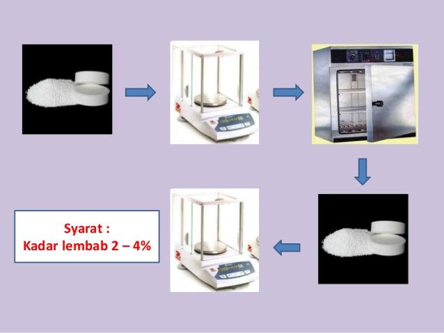 Evaluasi Granul Dan Sedian Tablet