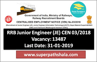 RRB Junior Engineer (JE) Recruitment CEN 03/2018 Out: 13487 Vacancy