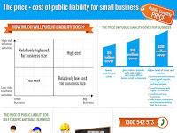Liability insurance cite online