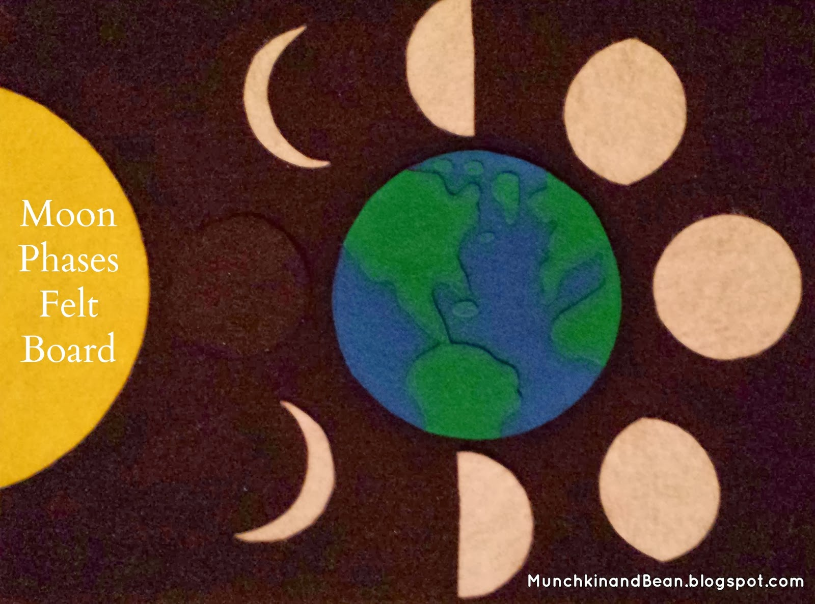 Moon Phases Projects For Kids Giftsforsubs Moonphasesdiagram Images Frompo Fel